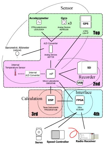 sylphid_diagram.png